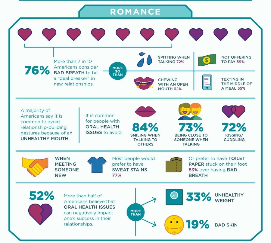 Listerine infographic 2