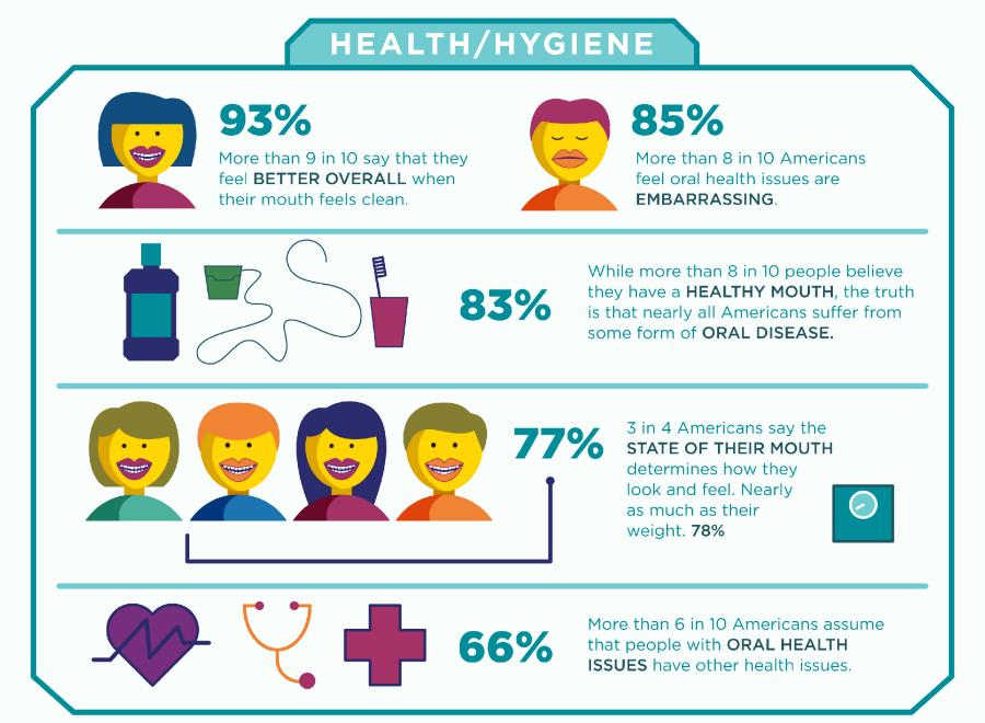 Listerine infographic 4