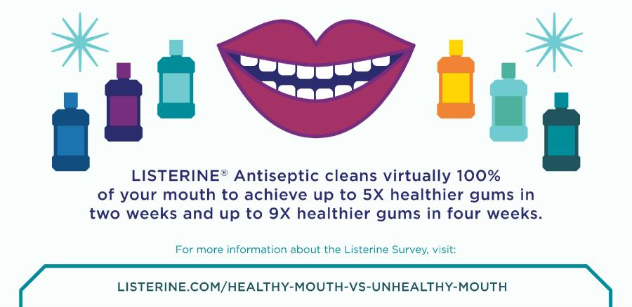 Listerine infographic 5