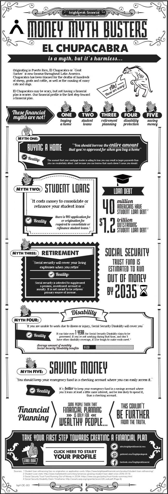 brightpeak financial's MoneyMyth.org infographic